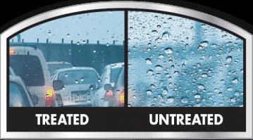 rain-x_treatment